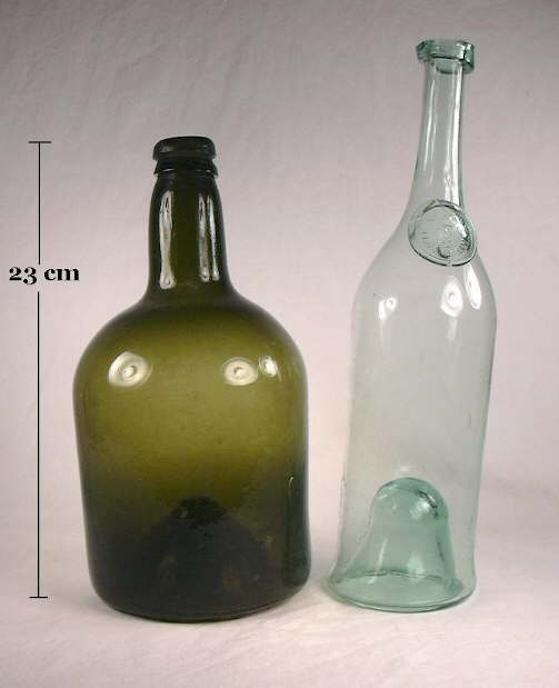 Method of dating glass objects