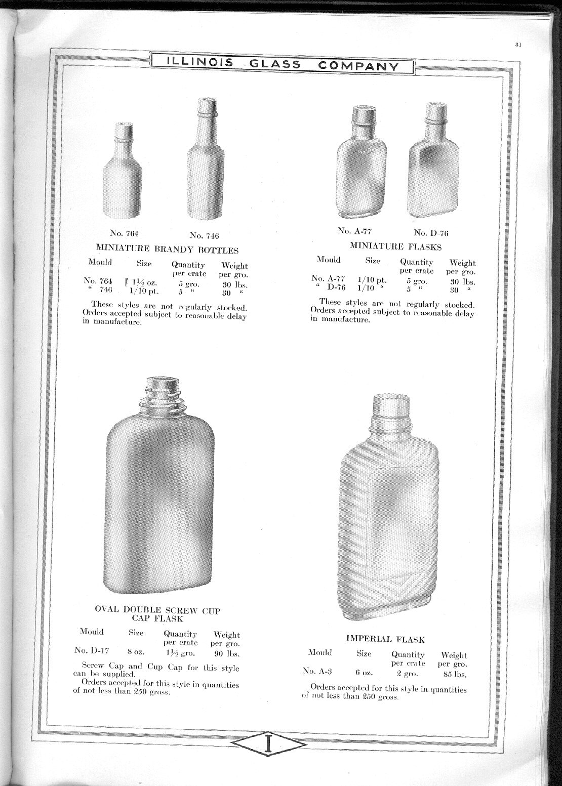 Alcohol Bottle Sizes Bottle Designs
