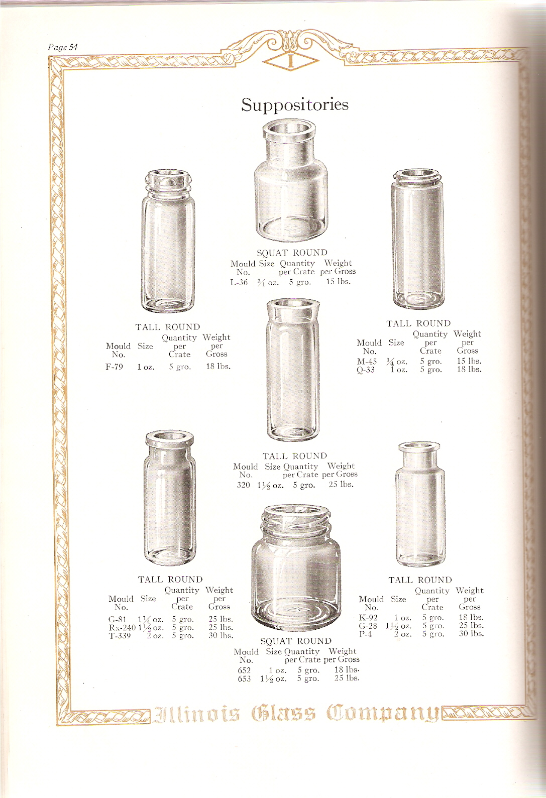 Illinois glass co 1926 catalog page 54 suppositories yes bottles for such biocorpaavc Gallery