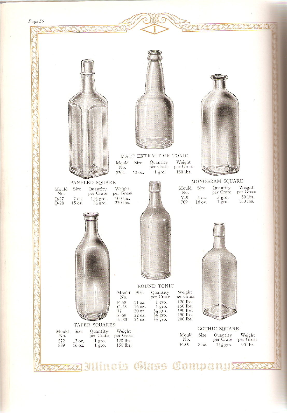 Page 56 - Various types (paneled square, malt extract or tonic, round  tonic, and others)