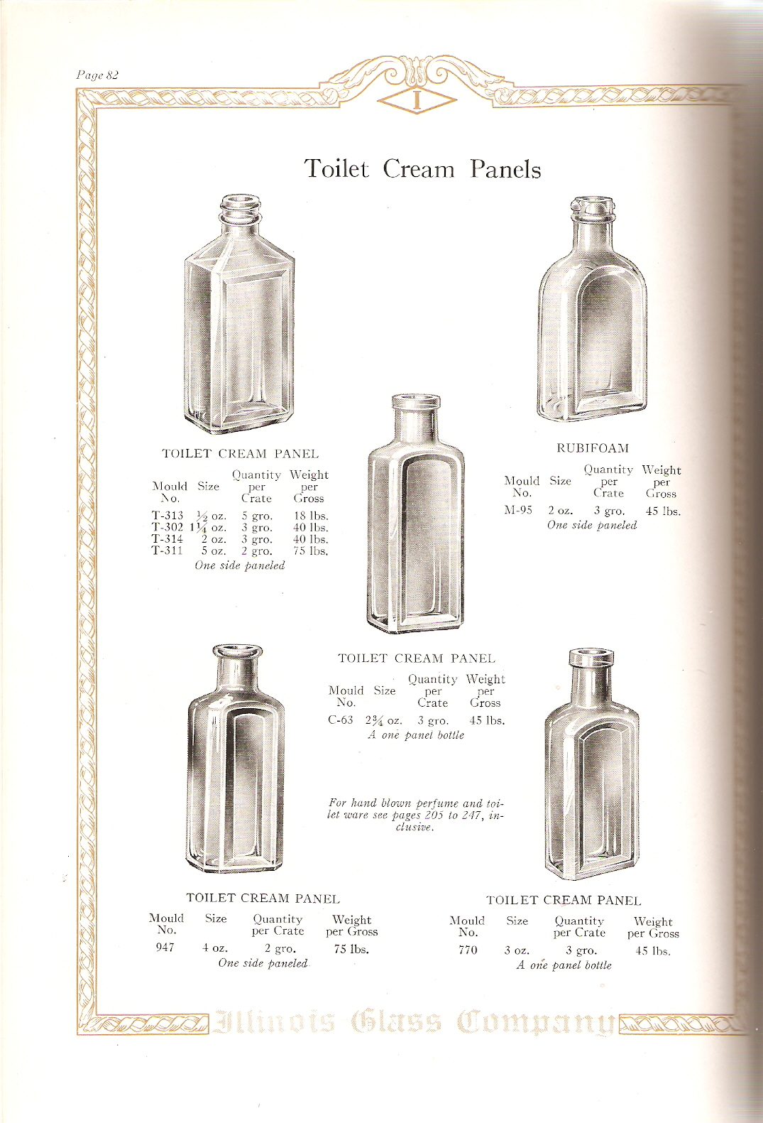 Illinois glass co 1926 catalog page 79 toilet water bottles page 80 toilet water bottles biocorpaavc Gallery