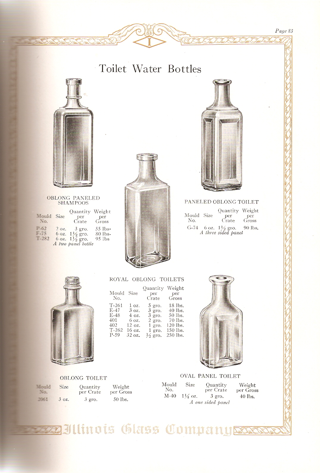 Illinois glass co 1926 catalog page 83 toilet water bottles biocorpaavc Gallery