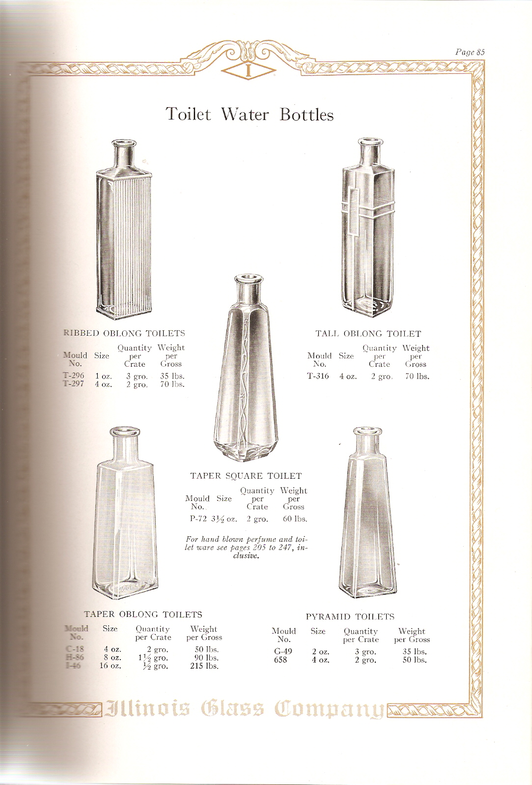 Illinois glass co 1926 catalog page 85 toilet water bottles biocorpaavc Gallery