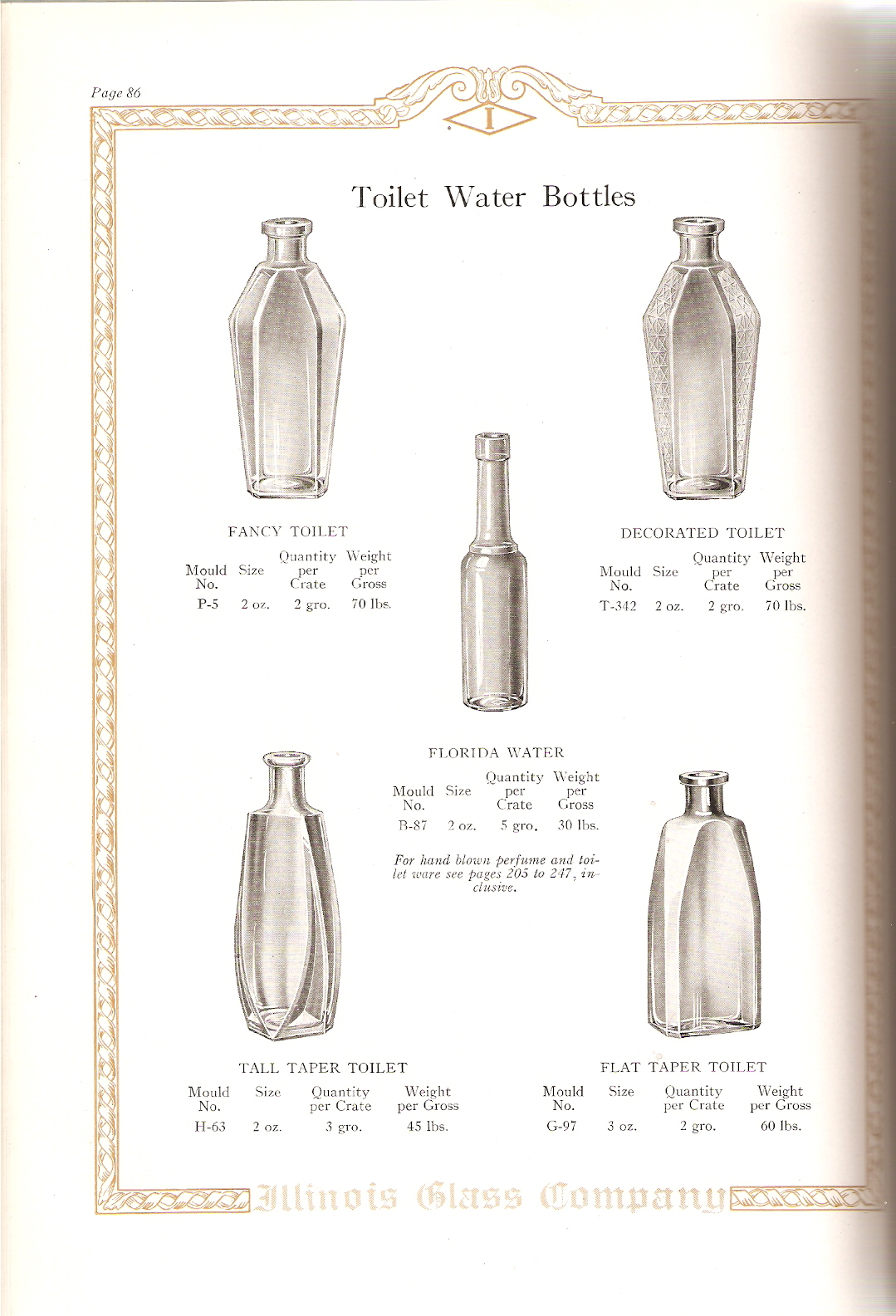 Illinois glass co 1926 catalog page 86 toilet water bottles biocorpaavc Gallery